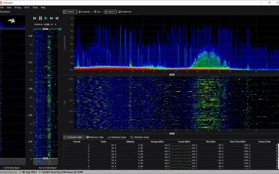 Aelivé Wifi & Netwerk optimalisatie